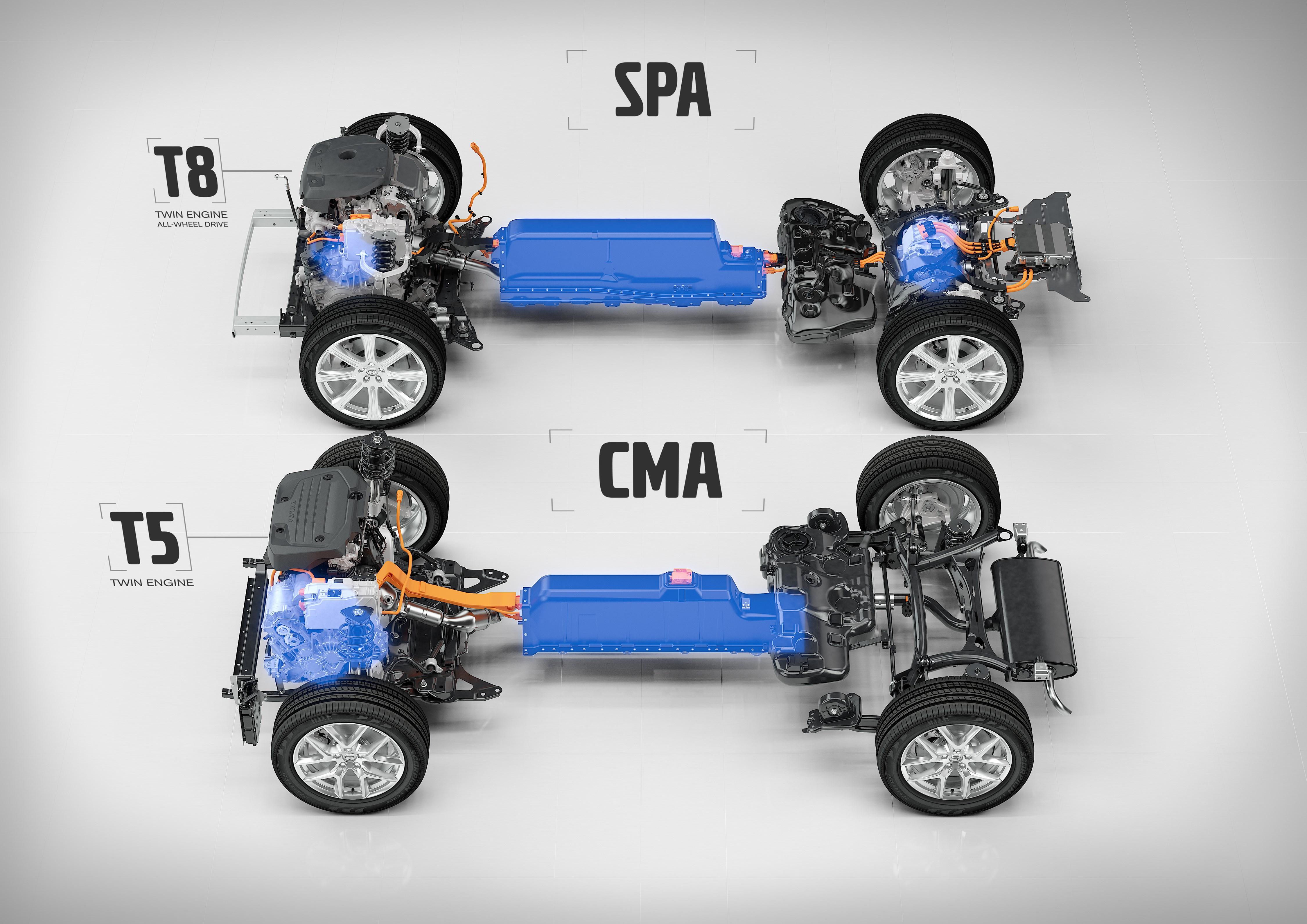 沃尔沃推全新CMA平台架构 紧凑车市场或再起波澜