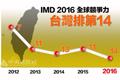 台湾不可能置身大中华经济圈外 要与大陆和睦