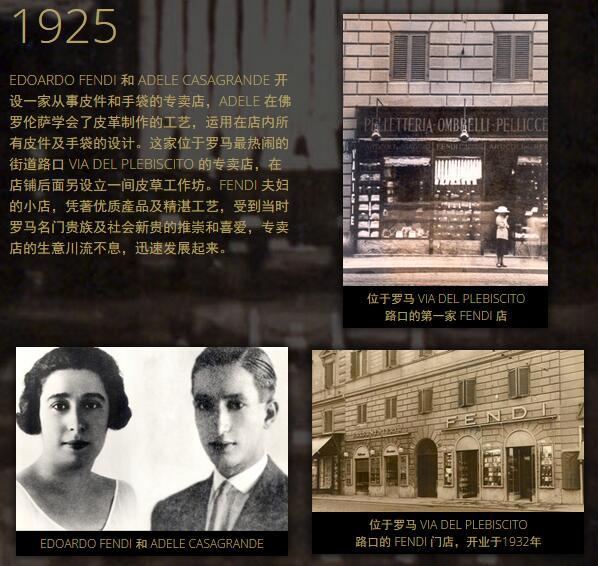 环球品牌故事——FINDY的时尚之旅