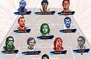 球迷评欧洲杯历史最强11人:C罗领衔现役四大天王