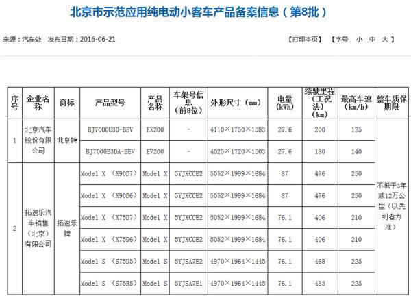 特斯拉MODEL X等车型获北京新能源牌照