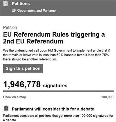 英国公投投票率低于75% 近2百万人请愿二次投票