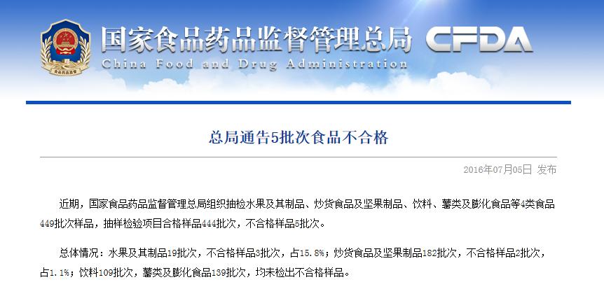 北京华联、易初莲花超市所售食品不合格