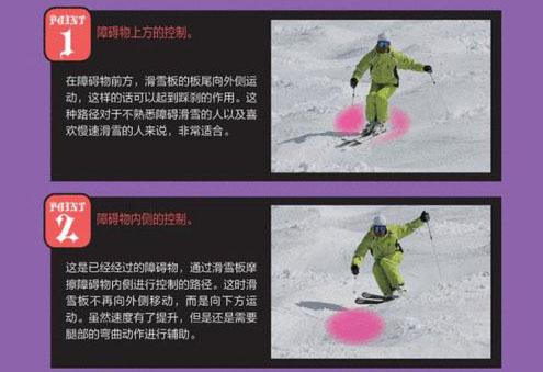 提高滑雪水平的基本要领