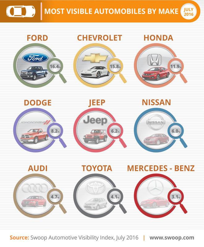 常见的车型标志图案
