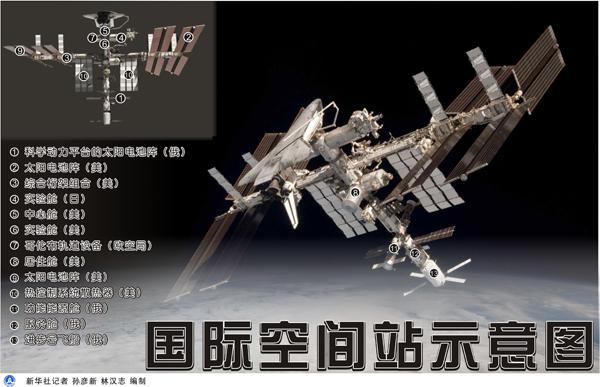 美媒:欧航局不顾美反对 欲再邀中国参与空间站