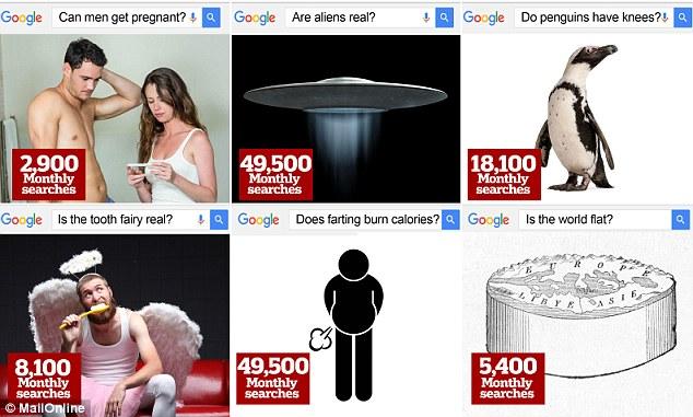 """谷歌排名最奇怪问题:""""我怀孕了吗?""""排第一"""