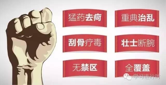 """习近平全力清除党内""""最大威胁"""""""
