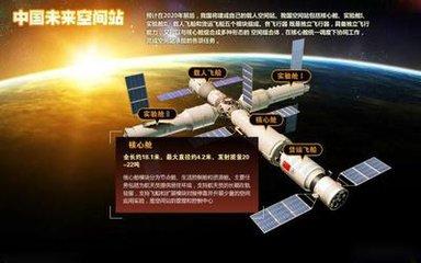俄媒:中国载人空间站后来居上 俄因一点落后