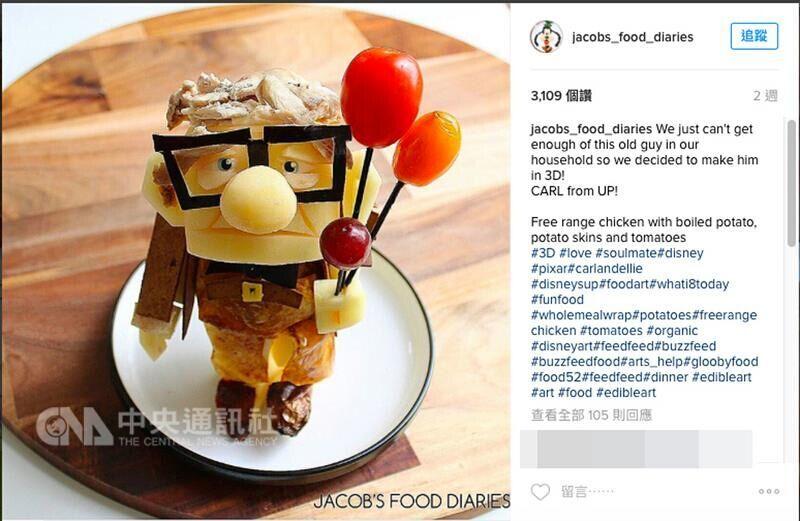 澳女子创意拼盘解决孩子偏食问题在网上受追捧