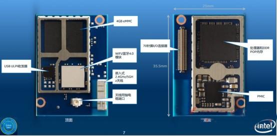 芯片巨头加入 无人机行业格局或将洗牌