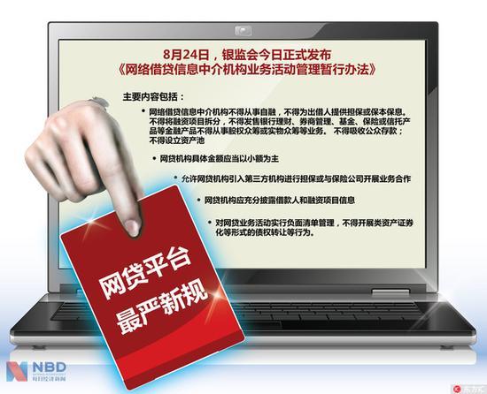 网贷监管划13条红线 债权转让未搞一刀切