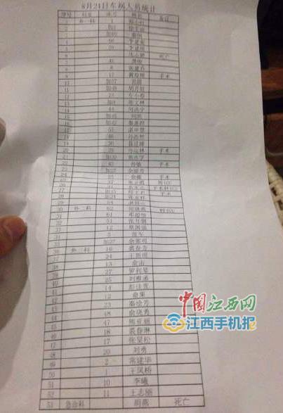 杭瑞高速江西境内追尾事故进展:乘客名单公布