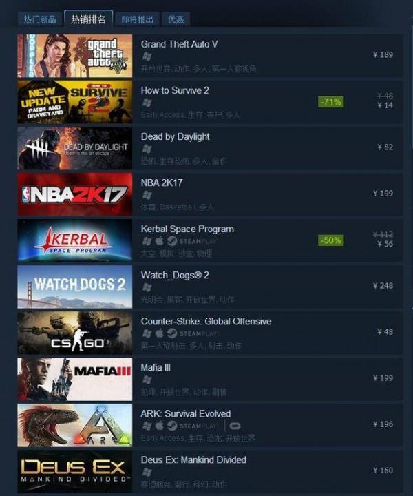 《无人深空》已从Steam全球热销榜中消失