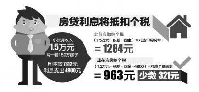 房贷利息抵扣个税已确认 房贷利息最高可省45%