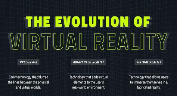 虚拟现实进化简史:展示VR百年进化历程
