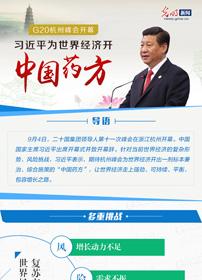 """G20杭州峰会开幕 习近平为世界经济开""""中国药方"""""""