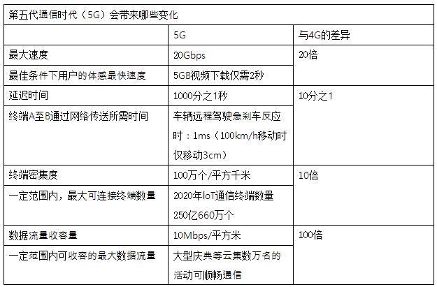 三星成立未来事业部剑指5G 网络事业部被卖传闻不实
