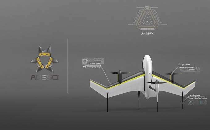 中国首款民用垂直起降固定翼无人机X-Hawk将交付