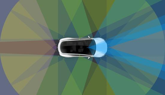 特斯拉为何这时推全自动驾驶?外媒说有四大原因