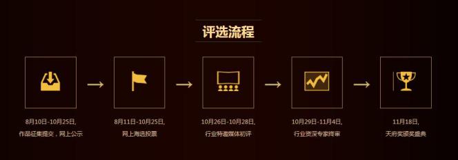 2016天府奖报名今天截止,超豪华专家评委团抢先曝光!