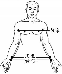 手臂内侧三个护心穴