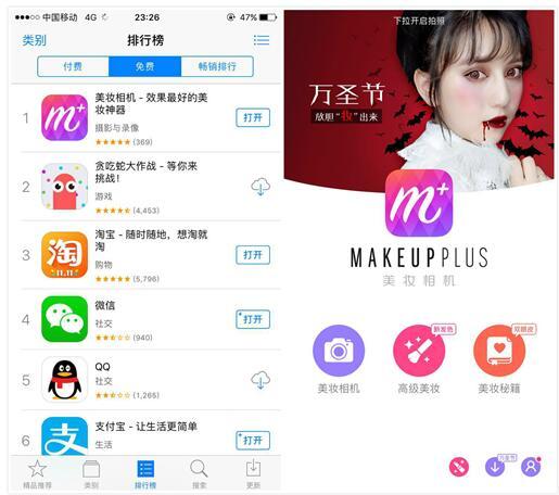 美妆相机登顶App Store总榜 引爆万圣节狂欢