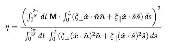 """科学家给出""""完美精子""""方程式:开启生育革命"""