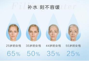 每瓶爽肤水都会浪费掉75%,网红达人教你高招