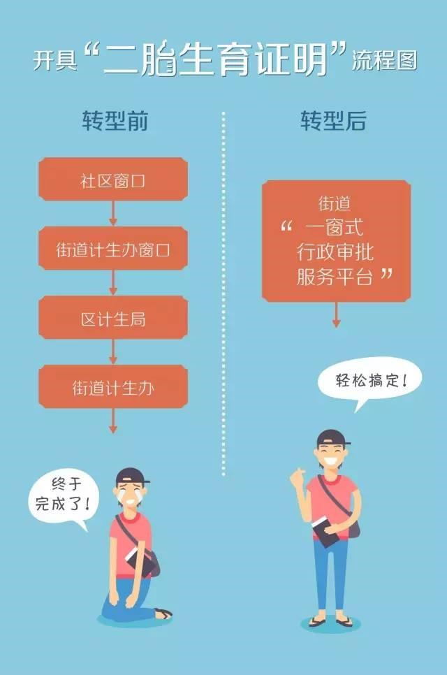 """华为新ICT构筑开放平台 给城市安装""""智慧大脑"""""""