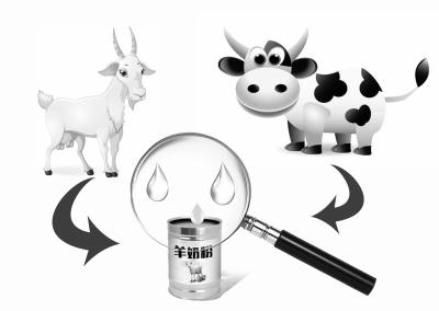 """新规迫使羊奶粉成分现原形 倒逼企业""""找羊"""""""