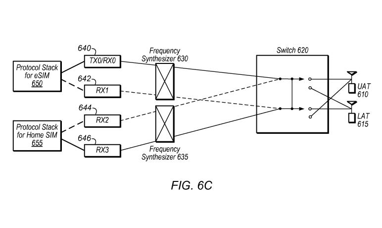 新专利!苹果或为中国用户推出双卡版iPhone8