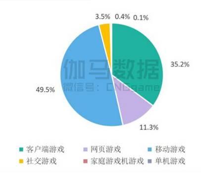 2016中国游戏产业报告发布 空中网等入选典型企业