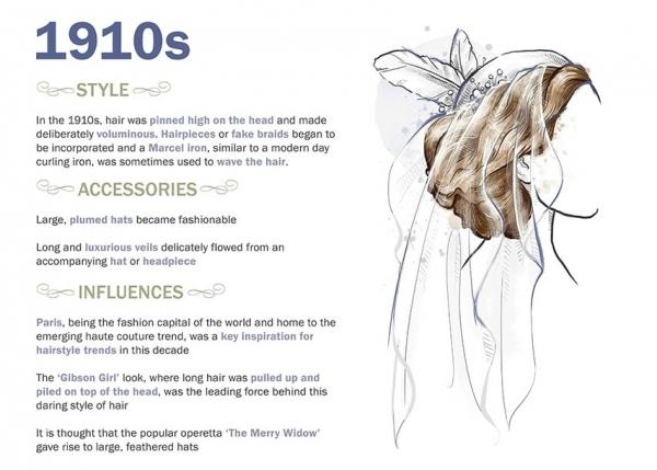 过去100年里最流行的新娘发型是什么样子?