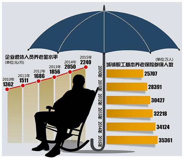 中国财经新闻网排名