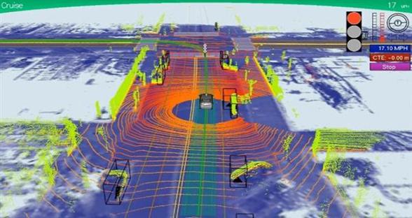 """盘点:哪些公司在制造无人驾驶的""""眼睛""""?"""