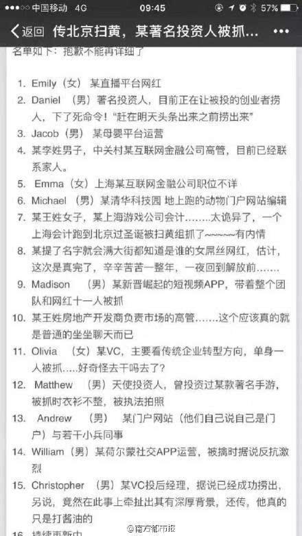 互联网大佬掉进北京扫黄案?各种可疑人物辟谣