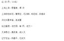 足协正式公布中国杯名单:武磊缺席 申花4人在列
