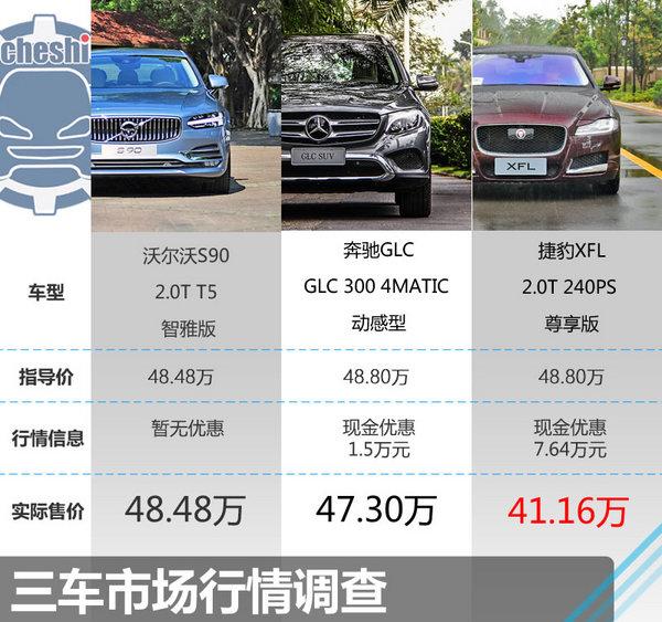 49万买谁 沃尔沃S90L奔驰GLC捷豹XFL-图2
