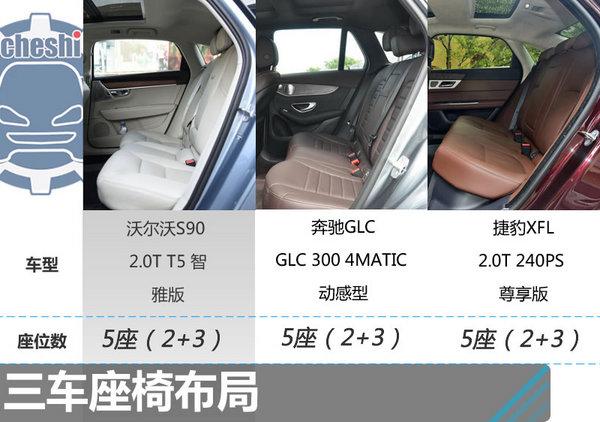 49万买谁 沃尔沃S90L奔驰GLC捷豹XFL-图4