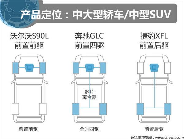 49万买谁 沃尔沃S90L奔驰GLC捷豹XFL-图5