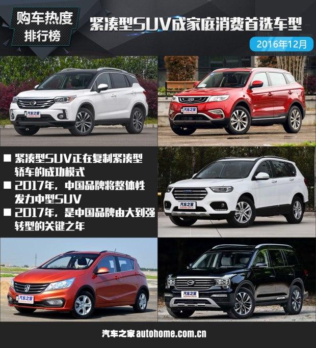 紧凑型SUV成家庭首选 12月购车热度排行