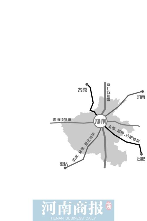 长江中游城市群--看看中原城市群 你的家乡啥定位