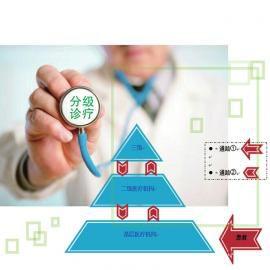 到2020年分级诊疗模式形成