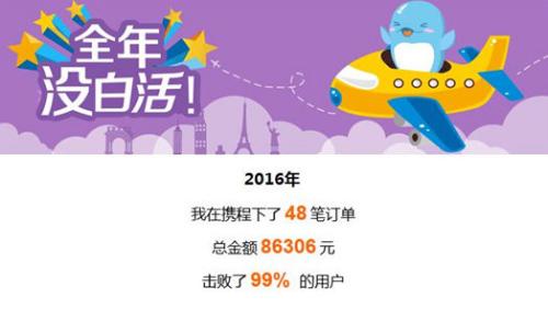 携程发布国民旅游消费账单:一年花了4.6万亿
