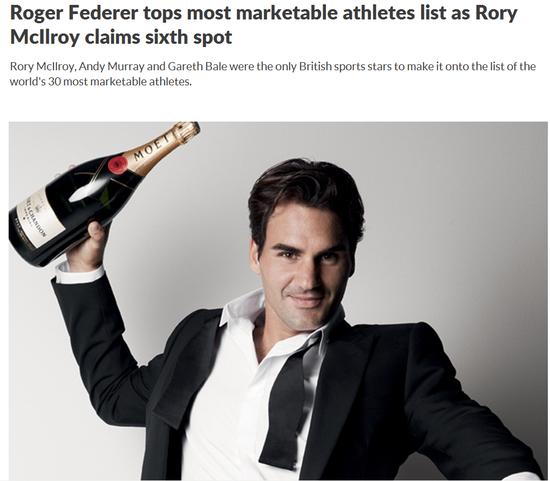 外媒评最具市场价值运动员 费德勒4920万镑居首