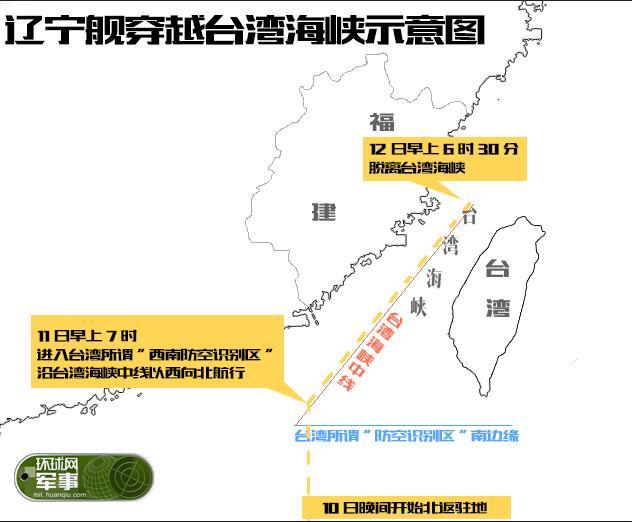 辽宁舰在台湾海峡的一天一夜 算算航速你就懂了