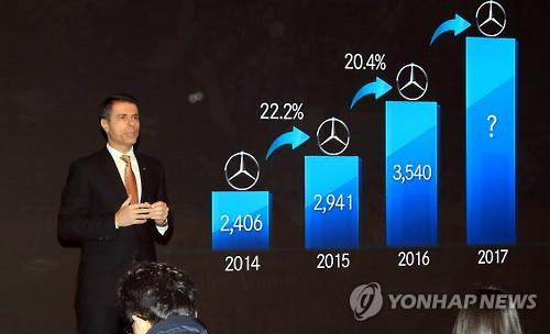 奔驰2016韩国销量强劲 拟扩大经销售后网络