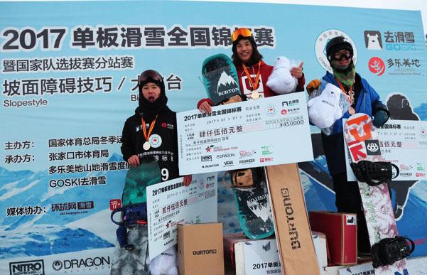 锦标赛颁奖典礼民间滑手逆转
