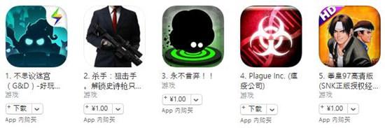 1月17日苹果游戏榜单:《灌篮》进入付费榜前十